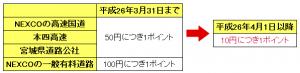 Snap 2014-05-09 at 13.44.15