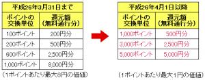 Snap 2014-05-09 at 13.48.41